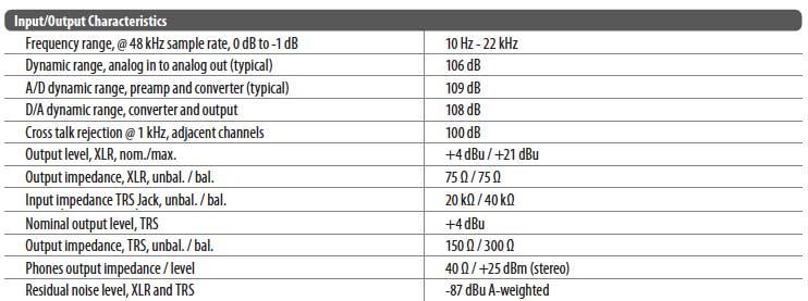 Especificaciones de una mesa Behringer X32