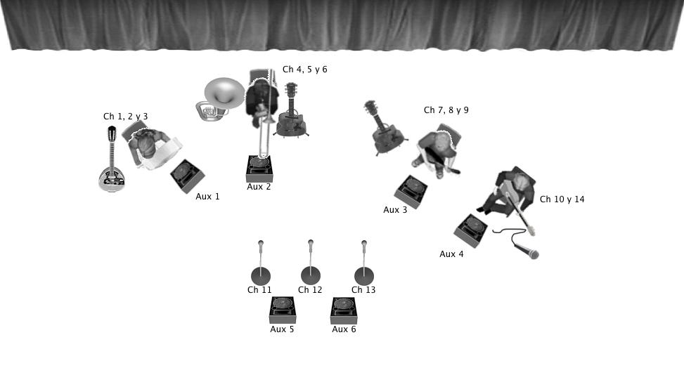 Con Stage Plot he hecho planos de escenario tan majos como este.