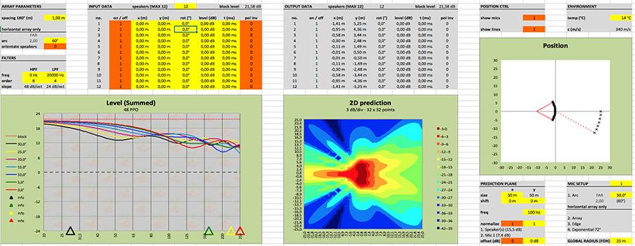 3 Hojas de Excel que todo técnico de sonido debería tener ...