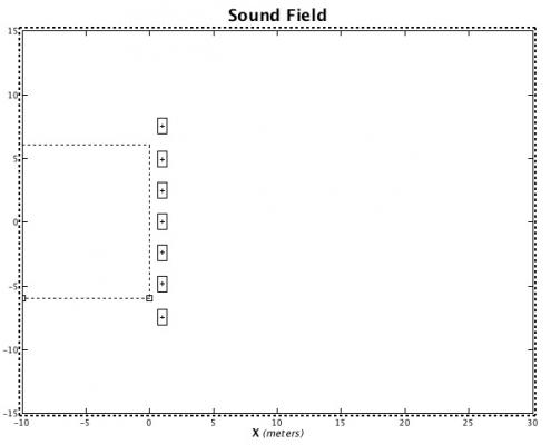 El 0 horizontal está en el borde del escenario y el eje 0 vertical en el centro de la sala.
