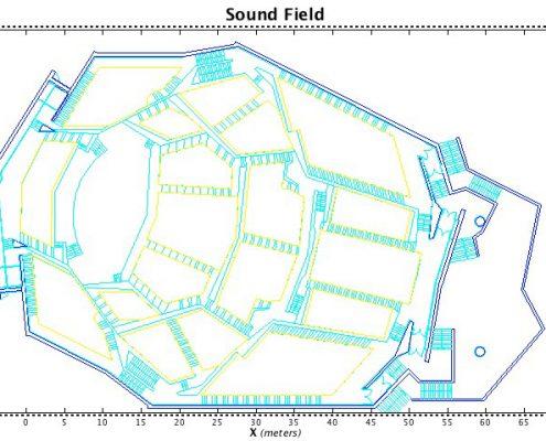 Plano de la sala Mozart del Auditorio de Zaragoza importado en Mapp XT
