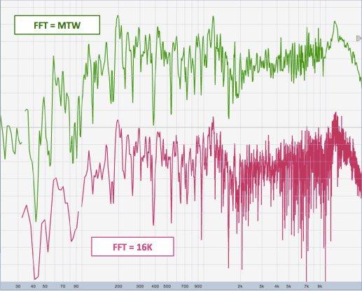 Multi-Time Window vs. FFT 16k