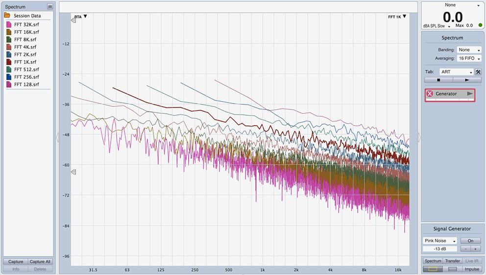 Tamaños de FFT en analizadores FFT