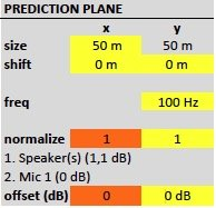 prediction_plane