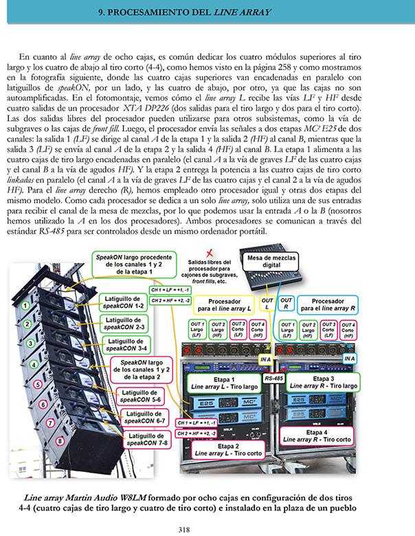 Diagrama-de-conexiones-del-line-array