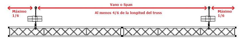 vano_span_2